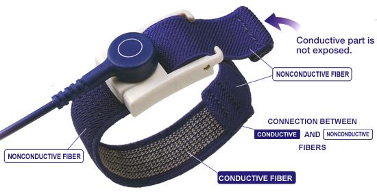 EPS-04 Anti-Static Wrist Strap